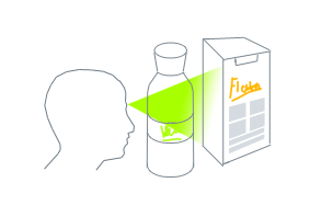 Eye tracking applications: Market research